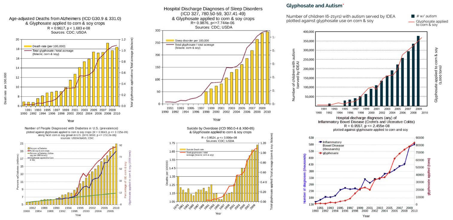 Open Epidemiology Initiative